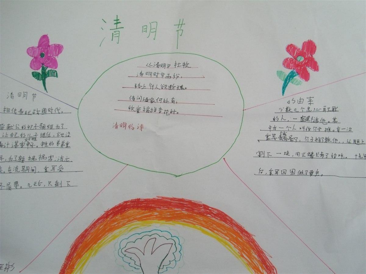 2014清明节孩子们的手抄报 四年级(3)班(朝阳班)-威海