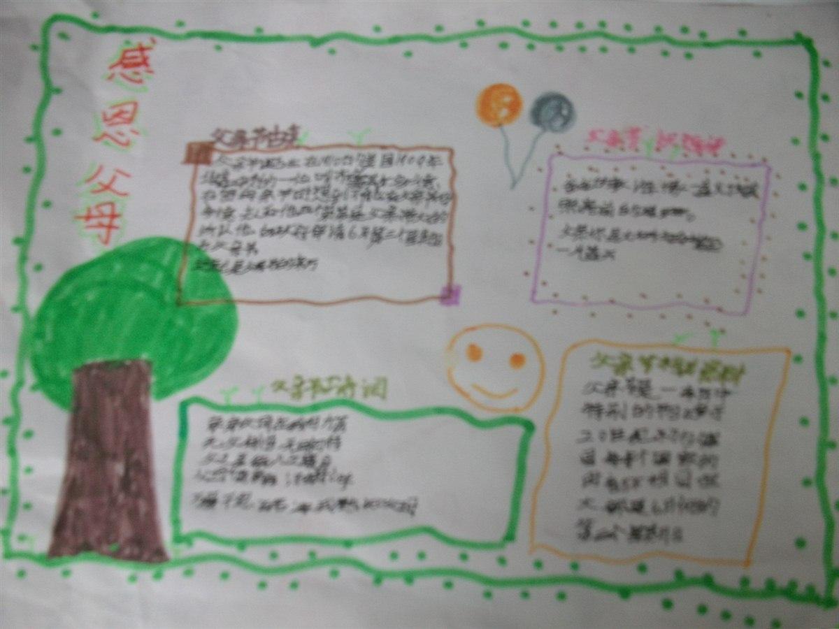 父亲节实践活动——感恩父母手抄报 (已毕业)五年级(2