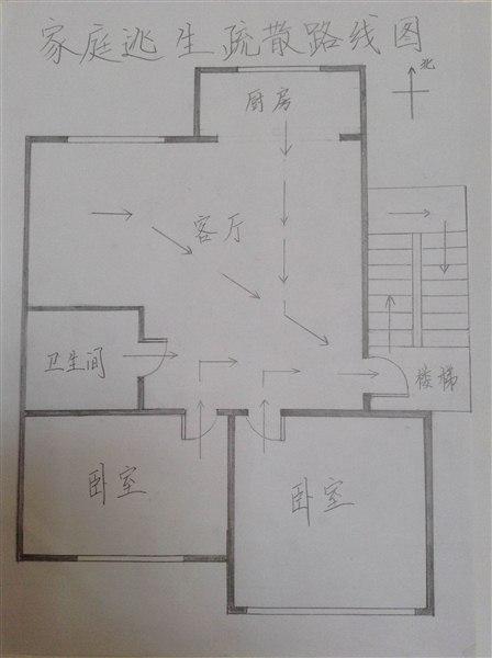 家庭逃生图_2014暑假——家庭逃生路线图