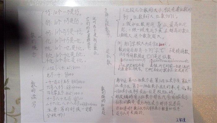 数学知识结构图 铁路小学梦想四班-淄博市张店区铁路