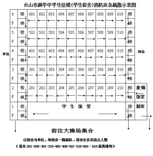 【2016学校应急疏散演练方案】